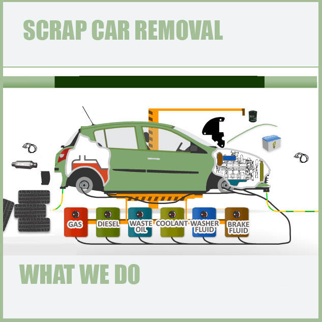 How Much Is A Car Worth In Scrap