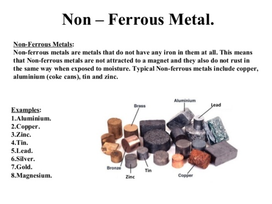metals-non-ferrous